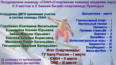 """Поздравляем команду """"СКАН"""""""